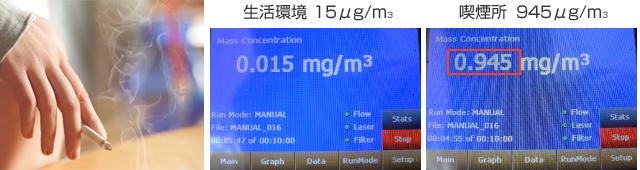 煙所のPM2.5計測図